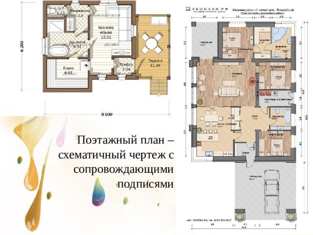 Поэтажный план – схематичный чертеж с сопровождающими подписями