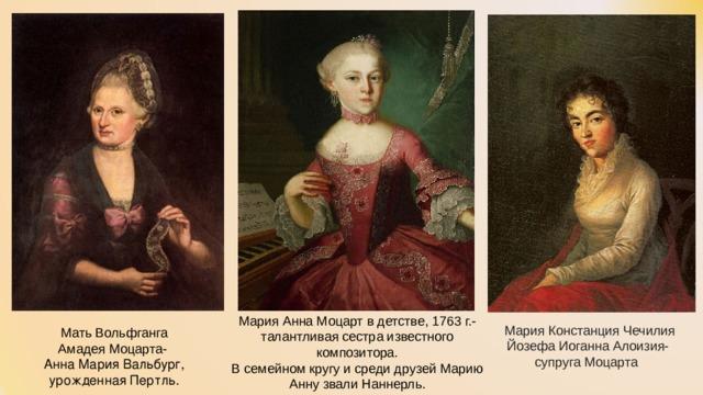 Мария Анна Моцарт в детстве, 1763 г.- талантливая сестра известного композитора. В семейном кругу и среди друзей Марию Анну звали Наннерль.  Мария Констанция Чечилия Йозефа Иоганна Алоизия- супруга Моцарта МатьВольфганга АмадеяМоцарта- Анна Мария Вальбург, урожденная Пертль.