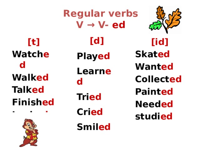 Regular verbs  V → V- ed [d] Play ed Learn ed Tri ed Cri ed Smil ed [id] [t] Watch ed Skat ed Walk ed Want ed Talk ed Collect ed Finish ed Paint ed Need ed Look ed studi ed