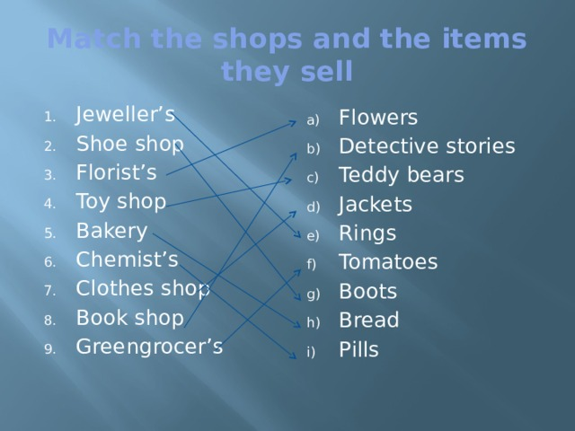 Match the shops and the items they sell