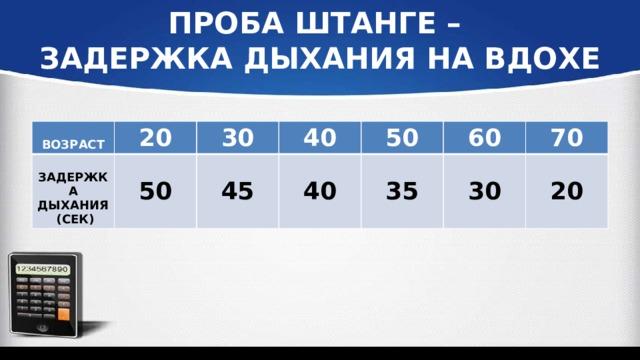 ПРОБА ШТАНГЕ –  ЗАДЕРЖКА ДЫХАНИЯ НА ВДОХЕ  ВОЗРАСТ 20  30 ЗАДЕРЖКА ДЫХАНИЯ (СЕК) 50 40 45 50 40 60 35 70 30 20