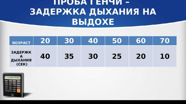 ПРОБА ГЕНЧИ –  ЗАДЕРЖКА ДЫХАНИЯ НА ВЫДОХЕ  ВОЗРАСТ 20  30 ЗАДЕРЖКА ДЫХАНИЯ (СЕК) 40 40 35 50 30 60 25 70 20 10