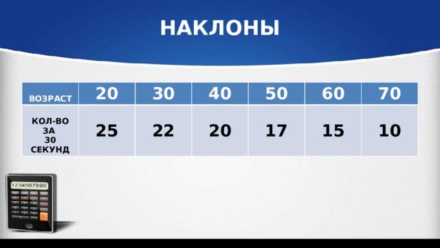 НАКЛОНЫ  ВОЗРАСТ 20  30 КОЛ-ВО ЗА 25 40 30 СЕКУНД 22 50 20 60 17 70 15 10
