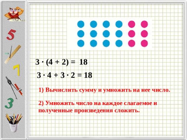 3 ∙ (4 + 2) = 18 3 ∙ 4 + 3 ∙ 2 = 18 Вычислить сумму и умножить на нее число. 2) Умножить число на каждое слагаемое и полученные произведения сложить.