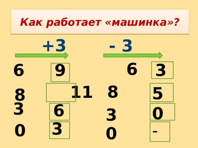 Как работает «машинка»?      - 3     6  11  +3 6 9 3 8 5 8 3 6 0 3 3 - 0 0