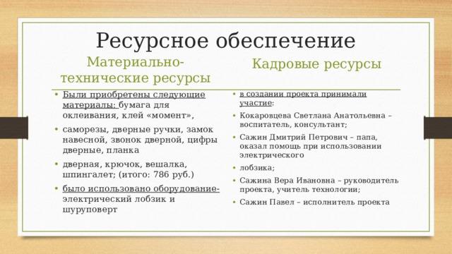 Ресурсное обеспечение Кадровые ресурсы Материально-технические ресурсы