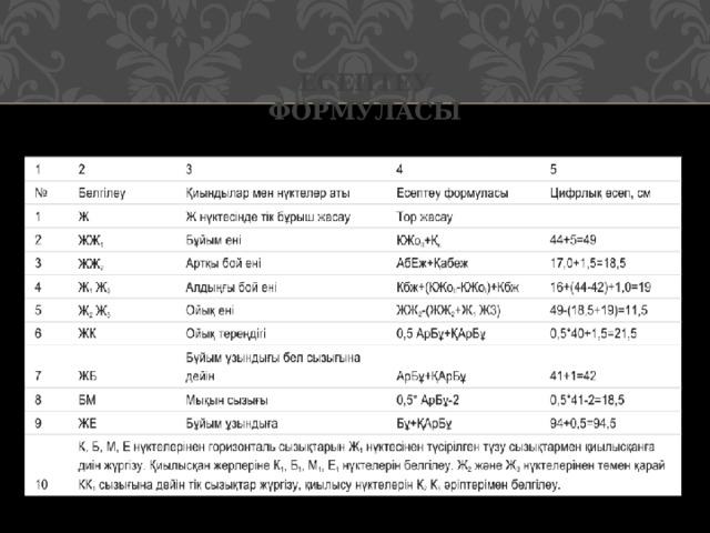 Есептеу формуласы