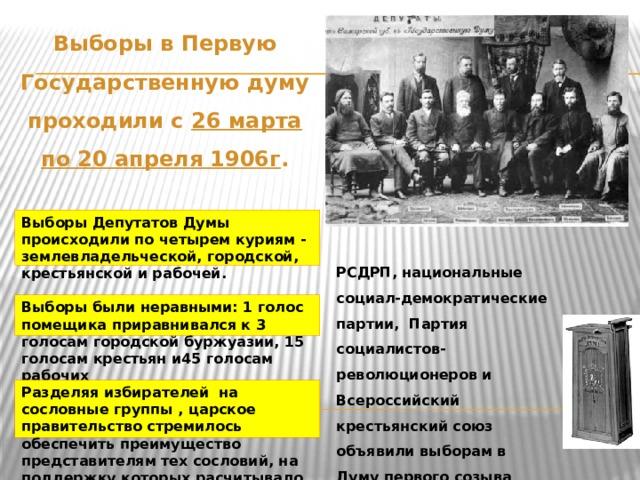 Выборы в Первую Государственную думу проходили с 26 марта по 20 апреля 1906г . Выборы Депутатов Думы происходили по четырем куриям - землевладельческой, городской, крестьянской и рабочей. РСДРП, национальные социал-демократические партии, Партия социалистов-революционеров и Всероссийский крестьянский союз объявили выборам в Думу первого созыва бойкот. Выборы были неравными: 1 голос помещика приравнивался к 3 голосам городской буржуазии, 15 голосам крестьян и45 голосам рабочих Разделяя избирателей на сословные группы , царское правительство стремилось обеспечить преимущество представителям тех сословий, на поддержку которых расчитывало.