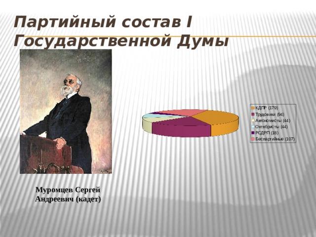 Партийный состав I Государственной Думы  Муромцев Сергей Андреевич (кадет)