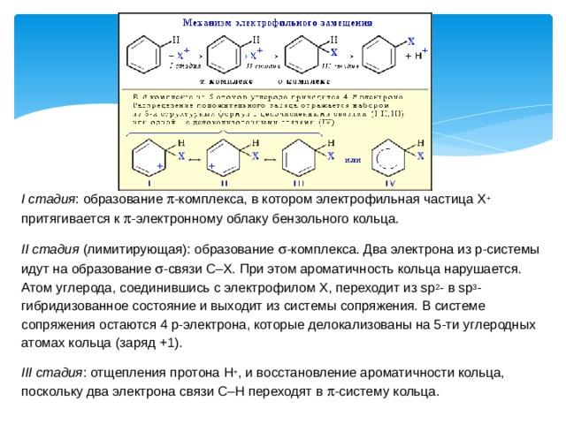 I стадия : образование p -комплекса, в котором электрофильная частица Х + притягивается к p -электронному облаку бензольного кольца. II стадия (лимитирующая): образование s -комплекса. Два электрона из p-системы идут на образование s -связи С–Х. При этом ароматичность кольца нарушается. Атом углерода, соединившись с электрофилом Х, переходит из sp 2 - в sp 3 -гибридизованное состояние и выходит из системы сопряжения. В системе сопряжения остаются 4 p-электрона, которые делокализованы на 5-ти углеродных атомах кольца (заряд +1). III стадия : отщепления протона Н + , и восстановление ароматичности кольца, поскольку два электрона связи С–Н переходят в p -систему кольца.