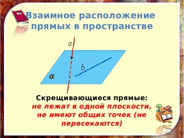 Взаимное расположение  прямых в пространстве   Параллельные прямые:  лежат в одной плоскости, не имеют общих точек (не пересекаются)