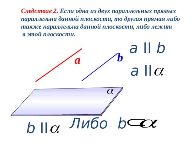 Следствие 1 Если плоскость проходит через данную прямую, параллельную другой плоскости, и пересекает эту плоскость, то линия пересечения плоскостей параллельна данной прямой. a a II b b II a