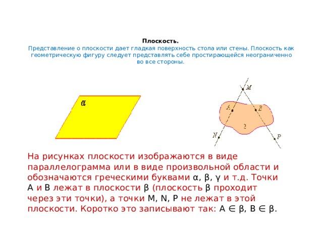 Плоскость.  Представление о плоскости дает гладкая поверхность стола или стены. Плоскость как геометрическую фигуру следует представлять себе простирающейся неограниченно во все стороны.   На рисунках плоскости изображаются в виде параллелограмма или в виде произвольной области и обозначаются греческими буквами α, β, γ и т.д. Точки А и В лежат в плоскости β (плоскость β проходит через эти точки), а точки M, N, P не лежат в этой плоскости. Коротко это записывают так: А ∈ β, B ∈ β.
