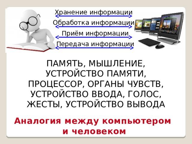 Хранение информации Обработка информации Приём информации Передача информации ПАМЯТЬ, МЫШЛЕНИЕ, УСТРОЙСТВО ПАМЯТИ, ПРОЦЕССОР, ОРГАНЫ ЧУВСТВ, УСТРОЙСТВО ВВОДА, ГОЛОС, ЖЕСТЫ, УСТРОЙСТВО ВЫВОДА Аналогия между компьютером и человеком