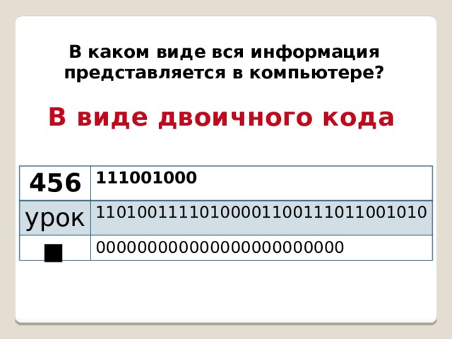 В каком виде вся информация представляется в компьютере? В виде двоичного кода 456 урок 111001000 11010011110100001100111011001010 000000000000000000000000