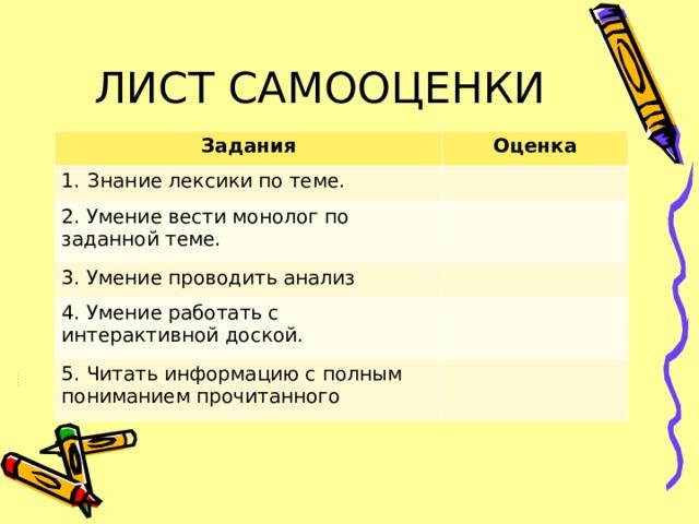 ЛИСТ САМООЦЕНКИ          Задания Оценка Знание лексики по теме. 2. Умение вести монолог по заданной теме. 3. Умение проводить анализ 4. Умение работать с интерактивной доской. 5. Читать информацию с полным пониманием прочитанного