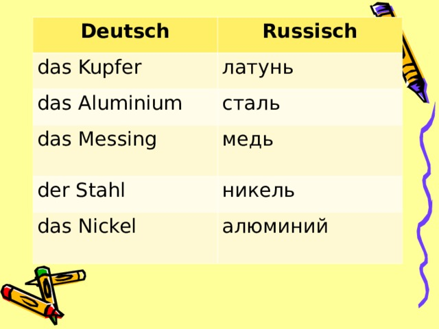 Deutsch Russisch das Kupfer латунь das Aluminium сталь das Messing медь der Stahl никель das Nickel алюминий
