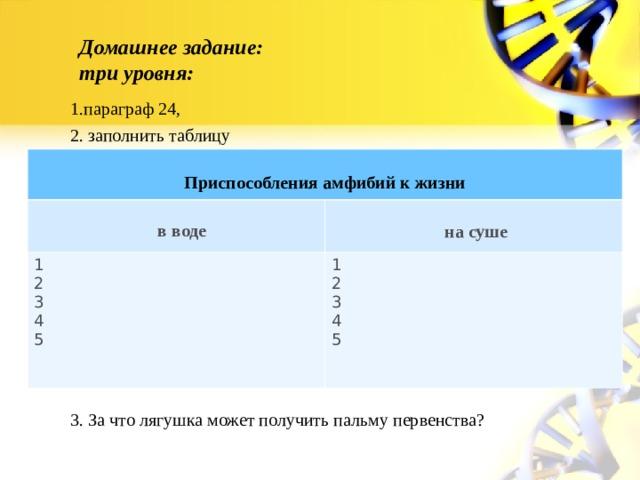 Домашнее задание:  три уровня: 1.параграф 24, 2. заполнить таблицу 3. За что лягушка может получить пальму первенства?  Приспособления амфибий к жизни  в воде  на суше 1 2 3 4 5 1 2 3 4 5