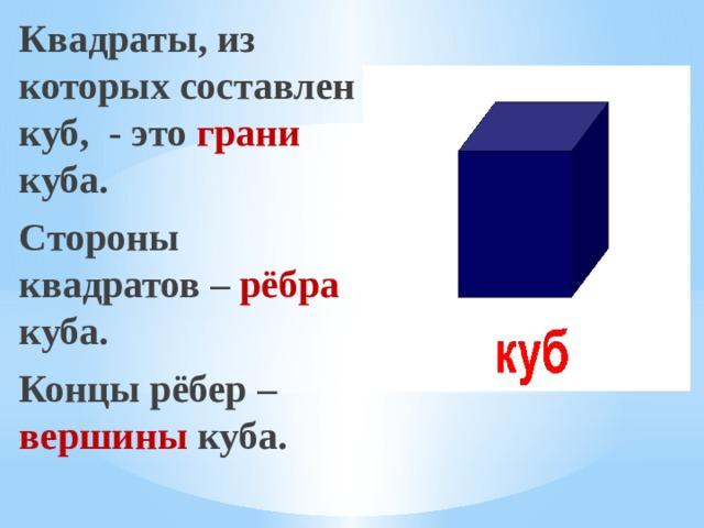 Квадраты, из которых составлен куб, - это грани куба. Стороны квадратов – рёбра куба. Концы рёбер – вершины куба.