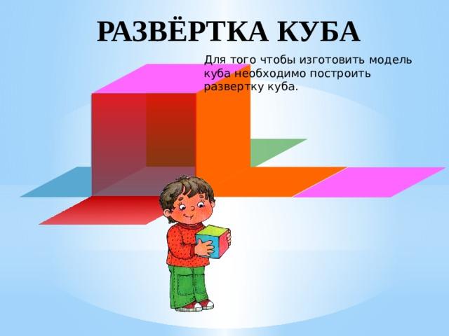 РАЗВЁРТКА КУБА   Для того чтобы изготовить модель куба необходимо построить развертку куба.