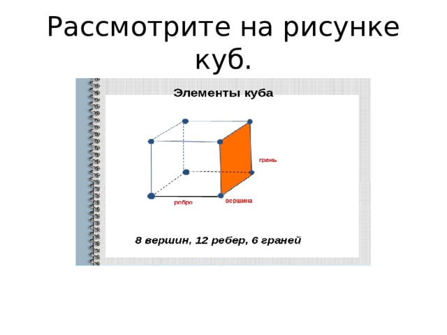 Рассмотрите на рисунке куб.