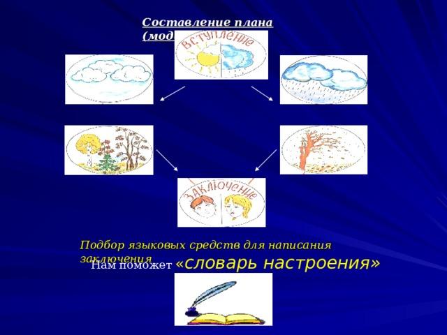 Составление плана (модели) Подбор языковых средств для написания заключения Нам поможет  « словарь настроения»