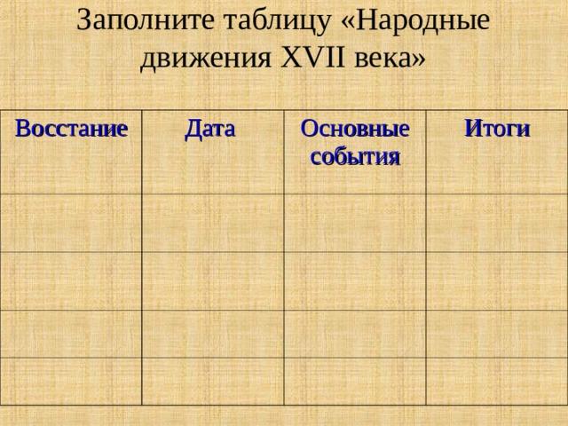 Заполните таблицу «Народные движения XVII века» Восстание Дата Основные события Итоги