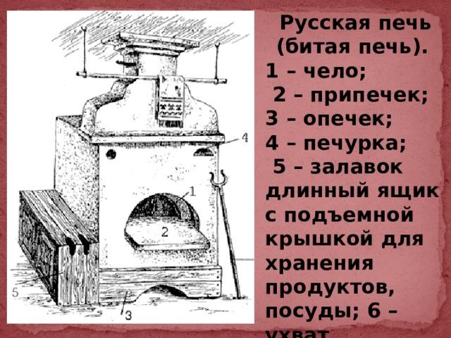 Русская печь  (битая печь).  1 – чело;  2 – припечек; 3 – опечек; 4 – печурка;  5 – залавок длинный ящик с подъемной крышкой для хранения продуктов, посуды; 6 – ухват.