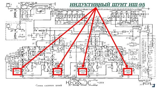 Индуктивный шунт ИШ-95