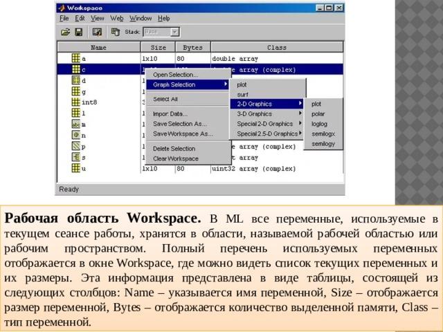 Рабочая область Workspace. В  ML  все переменные,  используемые в текущем сеансе работы, хранятся в области, называемой рабочей областью или рабочим пространством. Полный перечень используемых переменных отображается в окне Workspace, где можно видеть список текущих переменных и их размеры. Эта информация представлена в виде таблицы, состоящей из следующих столбцов: Name – указывается имя переменной, Size – отображается размер переменной, Bytes – отображается количество выделенной памяти, Class – тип переменной.