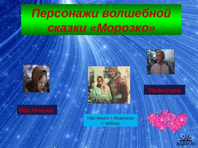 Персонажи волшебной сказки «Морозко» Иванушка Настенька Настенька + Иванушка = любовь 22 22