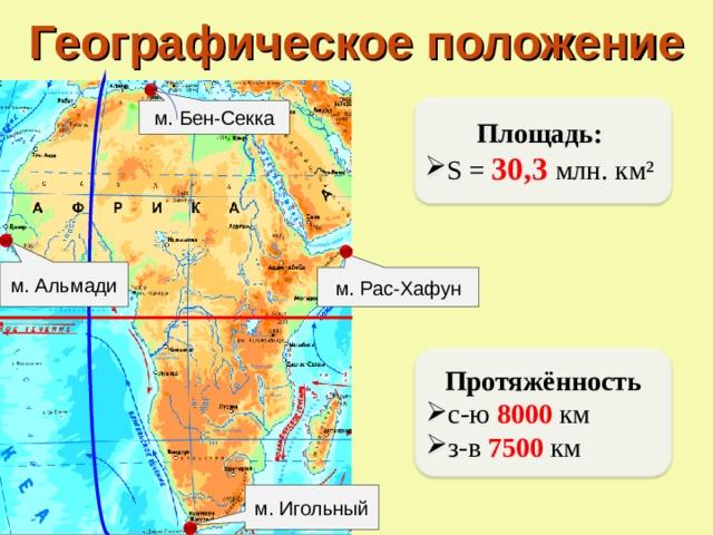 Географическое положение Площадь: S = 30 ,3 млн. км² м. Бен-Секка м. Альмади м. Рас-Хафун Протяжённость с-ю 8000 км з-в 7500 км м. Игольный