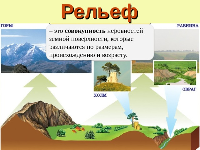 Рельеф – это совокупность неровностей земной поверхности, которые различаются по размерам, происхождению и возрасту.