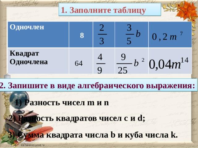 1. Заполните таблицу Одночлен  Квадрат  8 Одночлена 64 2. Запишите в виде алгебраического выражения: 1) Разность чисел m и n 2) Разность квадратов чисел c и d; 3) Сумма квадрата числа b и куба числа k.