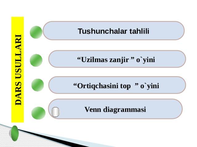 """DARS USULLARI Tushunchalar tahlili     """" Uzilmas zanjir """" o`yini """" Ortiqchasini top """" o`yini Venn diagrammasi"""