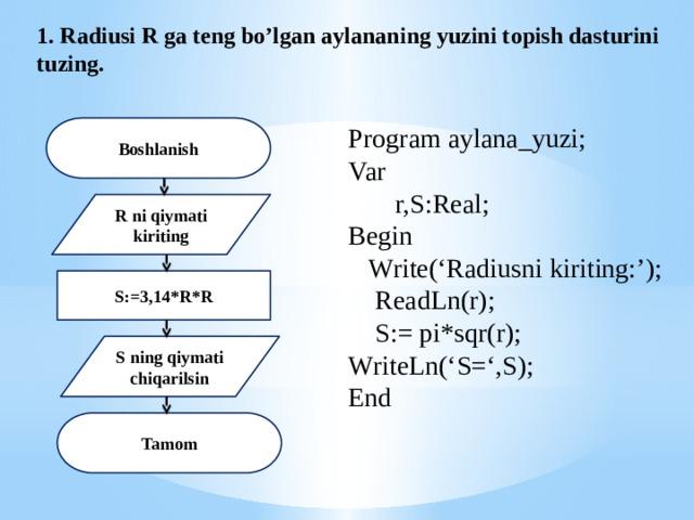 1. Radiusi R ga teng bo'lgan aylananing yuzini topish dasturini tuzing. Program aylana_yuzi; Var  r,S:Real; Begin  Write('Radiusni kiriting:');  ReadLn(r);  S:= pi*sqr(r); WriteLn('S=',S); End Boshlanish R ni qiymati kiriting S:=3,14*R*R S ning qiymati chiqarilsin Tamom