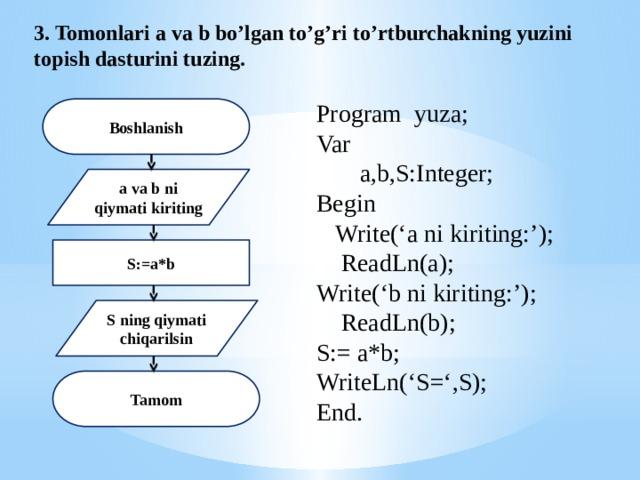 3. Tomonlari a va b bo'lgan to'g'ri to'rtburchakning yuzini topish dasturini tuzing. Program yuza; Var  a,b,S:Integer; Begin  Write('a ni kiriting:');  ReadLn(a); Write('b ni kiriting:');  ReadLn(b); S:= a*b; WriteLn('S=',S); End. Boshlanish a va b ni qiymati kiriting S:=a*b S ning qiymati chiqarilsin Tamom