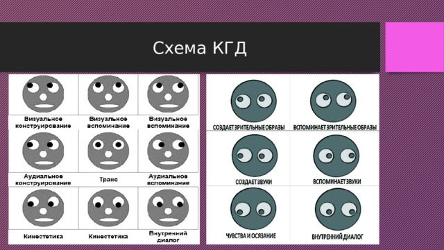 Схема КГД