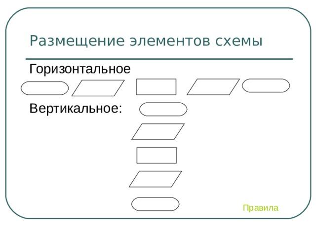 Размещение элементов схемы Горизонтальное Вертикальное: Правила