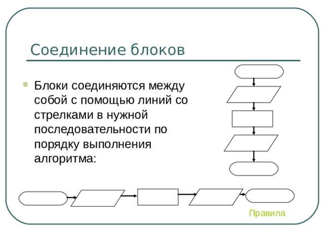 Соединение блоков Блоки соединяются между собой с помощью линий со стрелками в нужной последовательности по порядку выполнения алгоритма: Правила