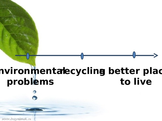 environmental recycling a better place problems  to live