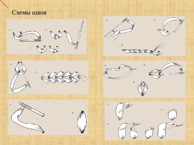 Схемы швов