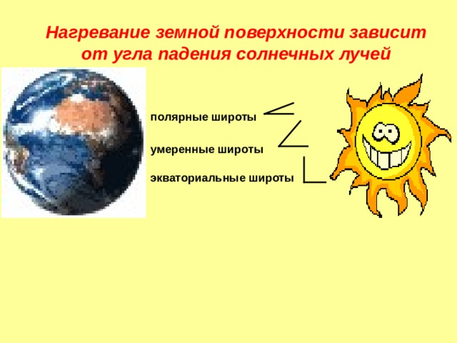 Нагревание земной поверхности зависит от угла падения солнечных лучей   полярные широты умеренные широты  экваториальные широты экваториальные широты умеренные широты полярные широты