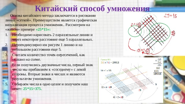 Китайский способ умножения    Основа китайского метода заключается в рисовании линий «сеткой». Преимуществом является графическая визуализация процесса умножения.. Рассмотрим на «живом» примере «25*15»: