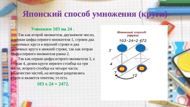 Японский способ умножения (круги)  Умножим 103 на 24 .  Так как второй множитель двузначное число, а первая цифра первого множителя 1, строим два одиночных круга в верхней строке и два двоичных круга в нижней строке, так как вторая цифра первого множителя равна 2.   Так как первая цифра второго множителя 3, а вторая 4, делим круги первого столбца на три части, второго столбца на четыре части.  Количество частей, на которые разделились круги и является ответом, то есть  103 х 24 = 2472.