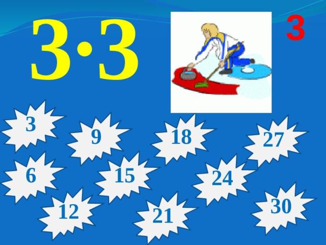 3·3 3 3 9 18 27 15 6 24 30 12 21