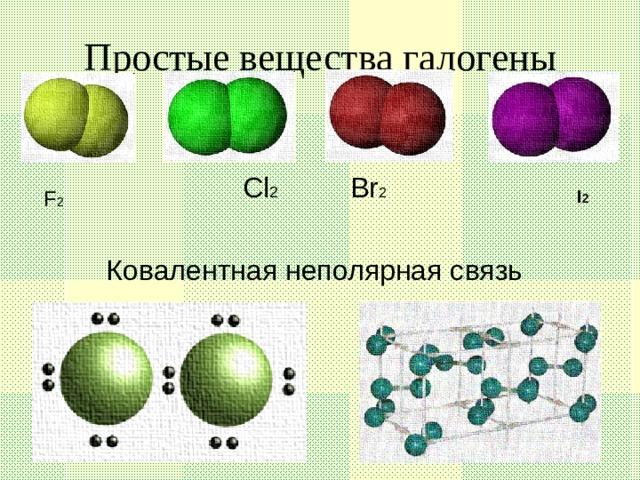 Простые вещества галогены   С l 2 Br 2 Ковалентная неполярная связь F 2 I 2