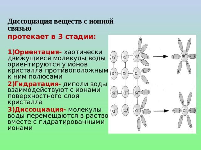 Диссоциация веществ с ионной связью протекает в 3 стадии: