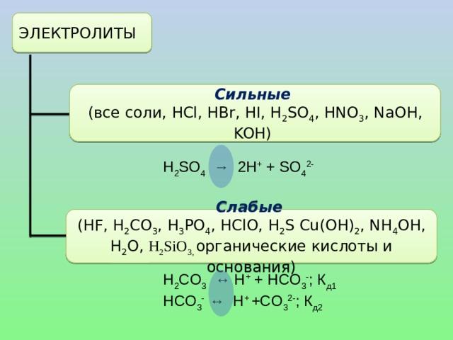 ЭЛЕКТРОЛИТЫ Сильные  (все соли, HCl, HBr, HI, H 2 SO 4 , HNO 3 , NaOH, KOH) Н 2 SO 4 → 2H + + SO 4 2- Слабые  (HF, H 2 CO 3 , H 3 PO 4 , HClO, H 2 S Cu(OH) 2 , NH 4 OH, Н 2 О, H 2 SiO 3, органические кислоты и основания) H 2 CO 3 ↔ H + + HCO 3 - ; К д1 HCO 3 - ↔ H + +CO 3 2- ; К д2