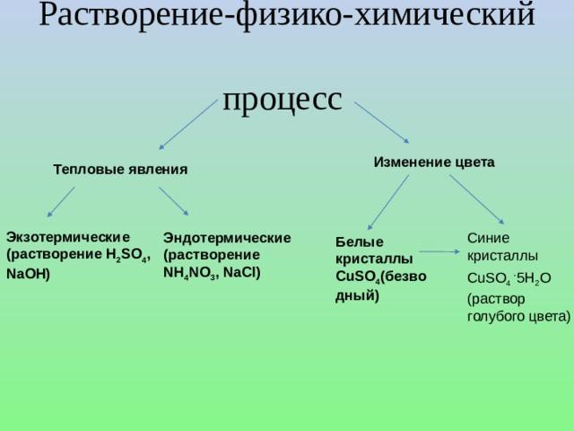 Растворение-физико-химический  процесс Изменение цвета Тепловые явления Экзотермические (растворение Н 2 SO 4 , NaOH) Эндотермические (растворение NH 4 NO 3 , NaCl) Синие кристаллы CuSO 4 . 5H 2 O  (раствор голубого цвета) Белые кристаллы CuSO 4 (безводный)